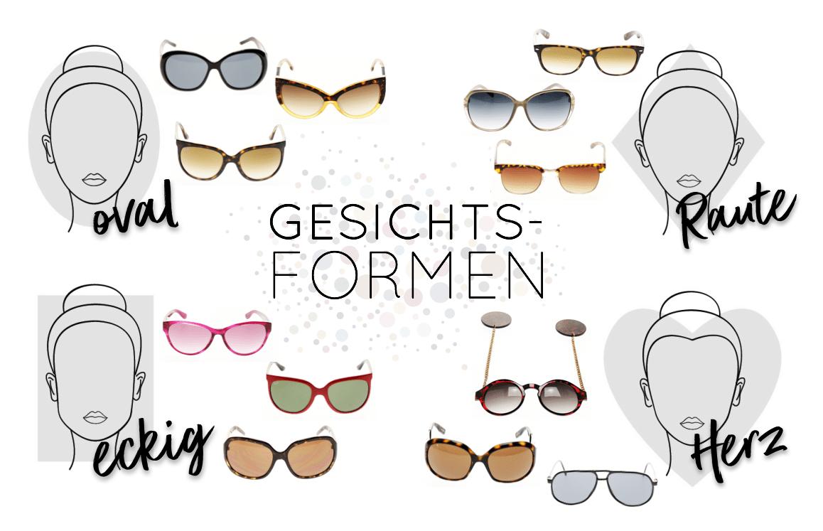 Sonnenbrille-Gesichtsformen